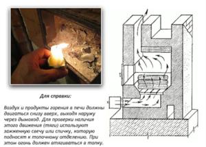 Плохая тяга в дымоходе дровяной печи