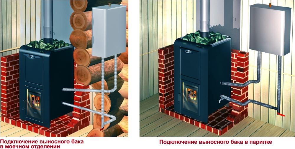 Как слить воду из теплообменника банной печи Теплообменники GEA Машимпэкс (Кельвион) серии VARITHERM (VT) Великий Новгород