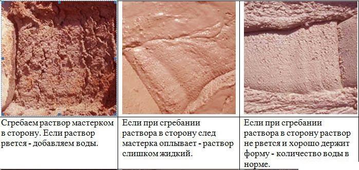 Раствор цементный для печей состав рос бетон