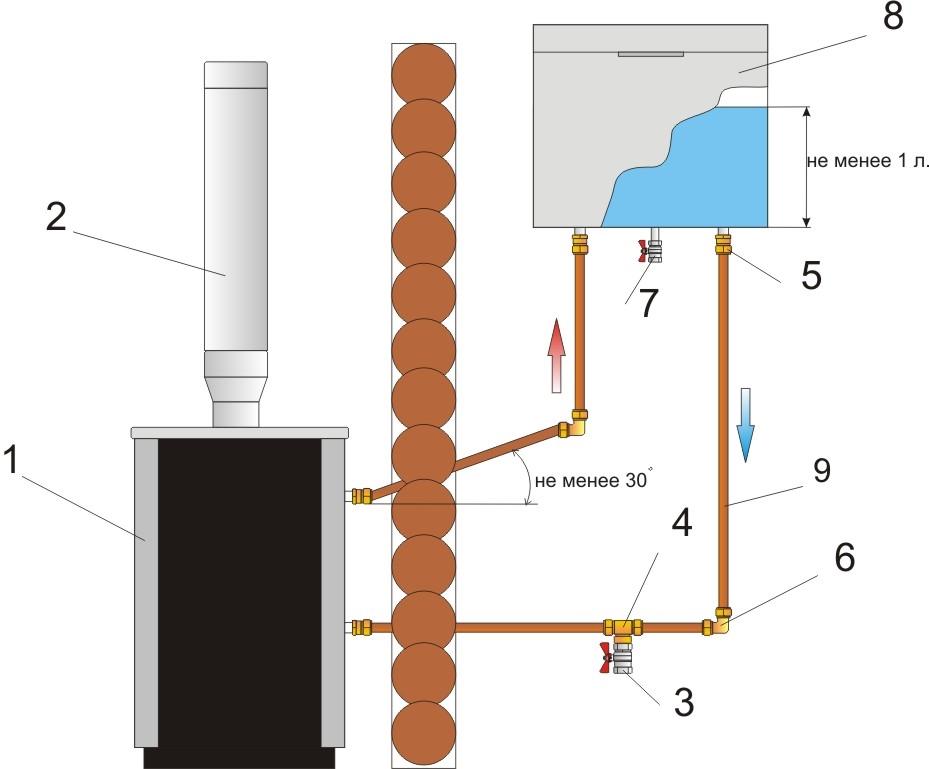 Схема подключения бака к теплообменнику печи Паяный теплообменник испаритель Машимпэкс CHAF10-UM Ижевск