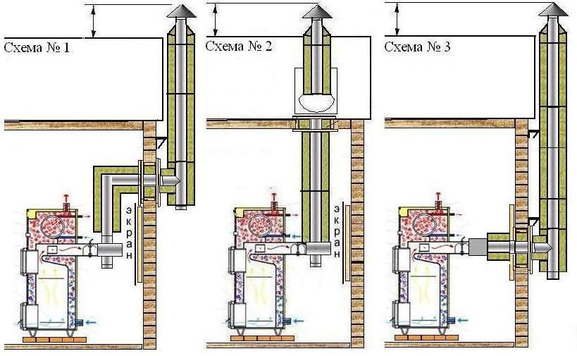 Схема выводов дымоходов купить дымоход оптом москва