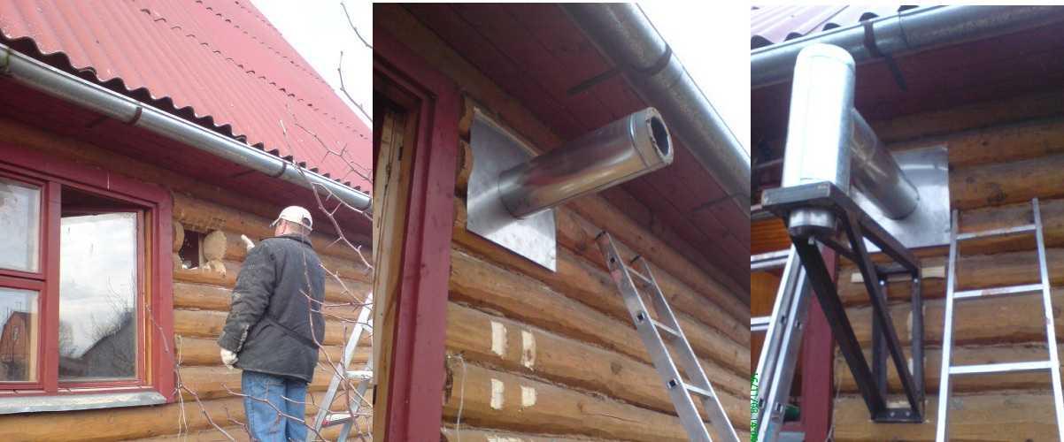Вывод дымохода через стену своими руками кто проверяет дымоходы донецк