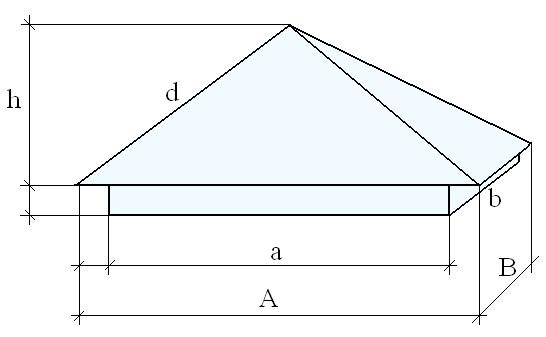 Как установить зонт на трубу дымохода фото керамического дымохода